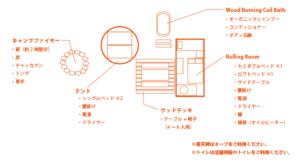 Kamikatz Rolling Room(敷地全体図)