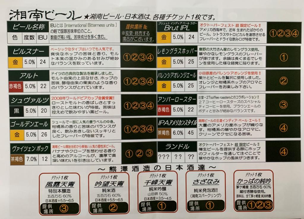 湘南ビール(オクトーバーフェスト2019メニュー)