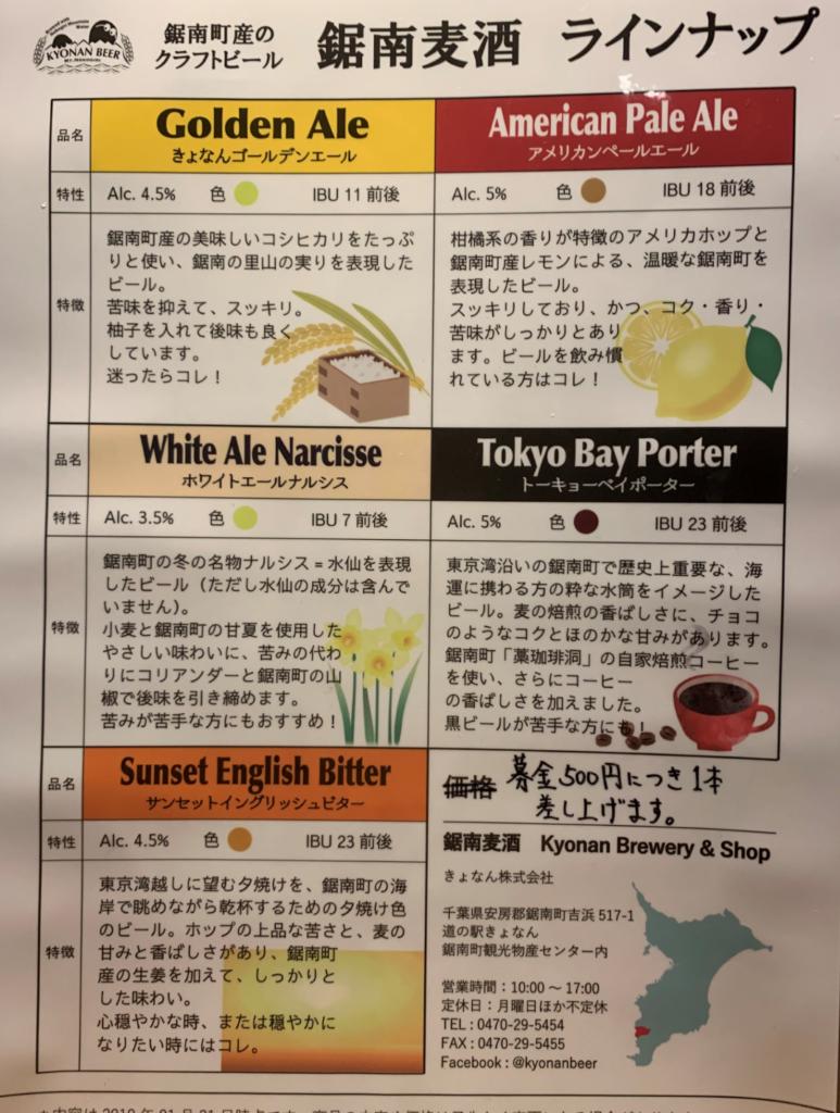 鋸南麦酒(ビールラインナップ)