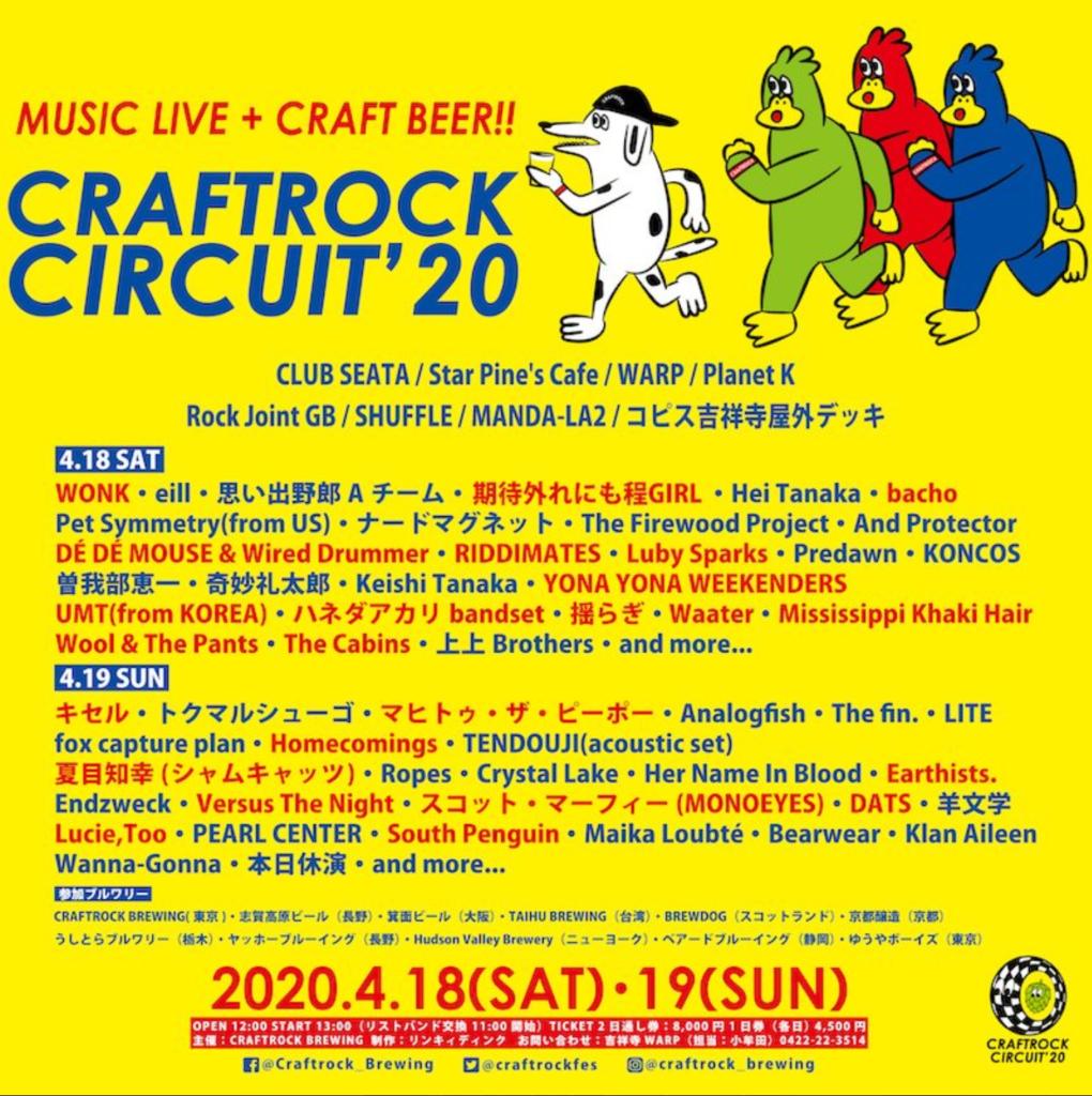 CRAFTROCK CIRCUIT'20(イメージ2)