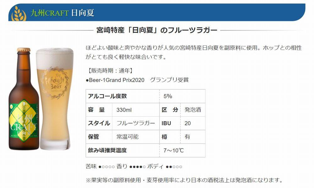 ひでじビール(日向夏ラガー)_イメージ01